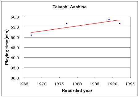 Asahinae